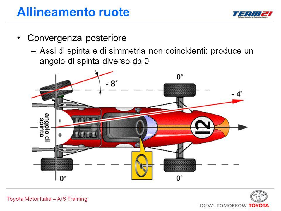 Toyota Motor Italia – A/S Training Allineamento ruote Convergenza posteriore –Assi di spinta e di simmetria non coincidenti: produce un angolo di spin