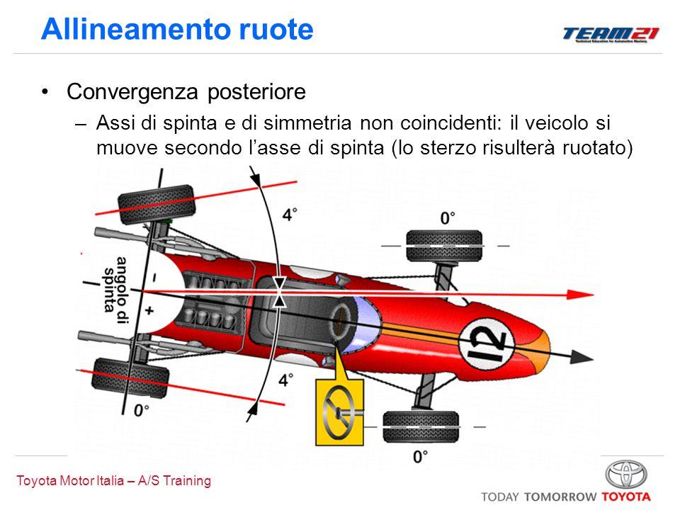 Toyota Motor Italia – A/S Training Allineamento ruote Convergenza posteriore –Assi di spinta e di simmetria non coincidenti: il veicolo si muove secon