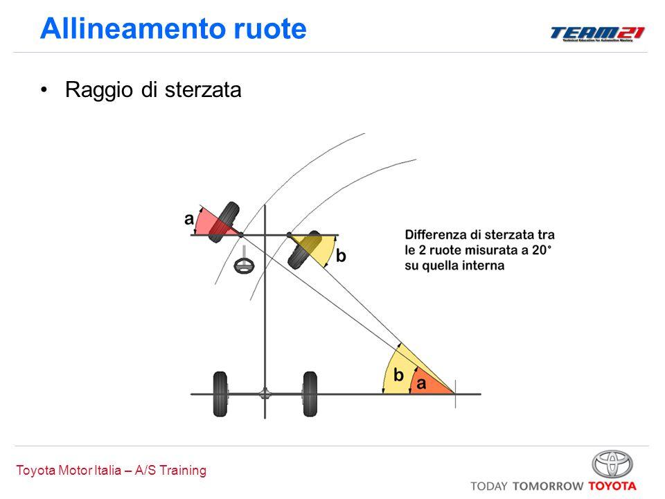 Toyota Motor Italia – A/S Training Allineamento ruote Raggio di sterzata