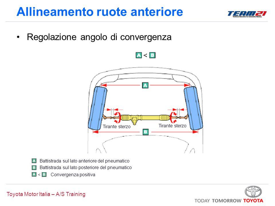 Toyota Motor Italia – A/S Training Allineamento ruote anteriore Regolazione angolo di convergenza Battistrada sul lato anteriore del pneumatico Battis