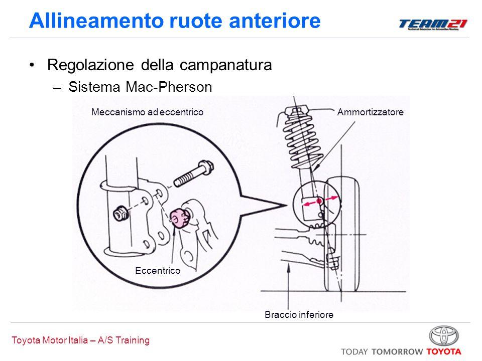 Toyota Motor Italia – A/S Training Allineamento ruote anteriore Regolazione della campanatura –Sistema Mac-Pherson Meccanismo ad eccentrico Ammortizza