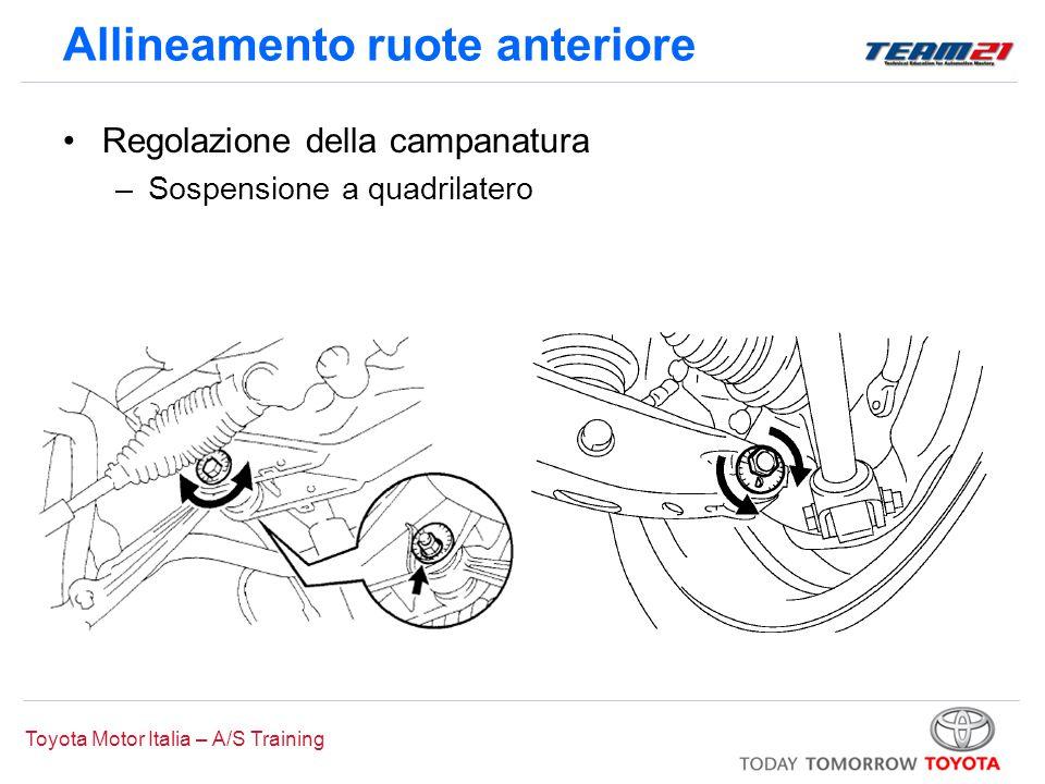 Toyota Motor Italia – A/S Training Allineamento ruote anteriore Regolazione della campanatura –Sospensione a quadrilatero