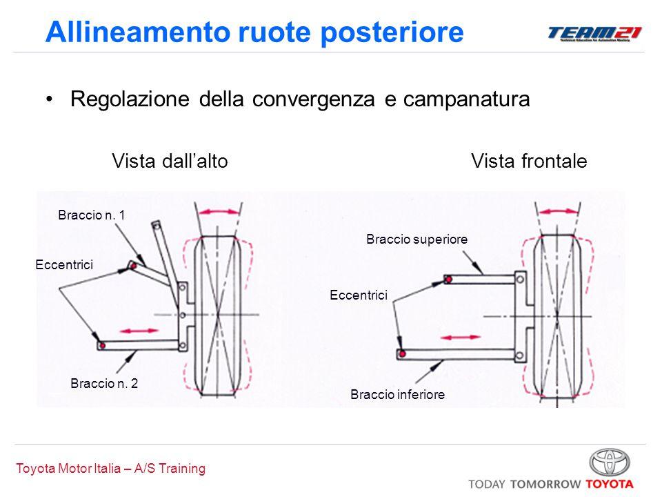 Toyota Motor Italia – A/S Training Allineamento ruote posteriore Regolazione della convergenza e campanatura Vista dall'alto Vista frontale Eccentrici