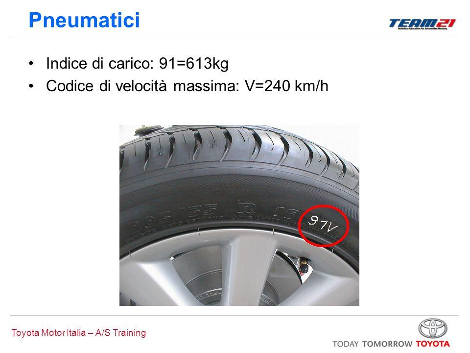 Toyota Motor Italia – A/S Training Pneumatici Indice di carico: 91=613kg Codice di velocità massima: V=240 km/h