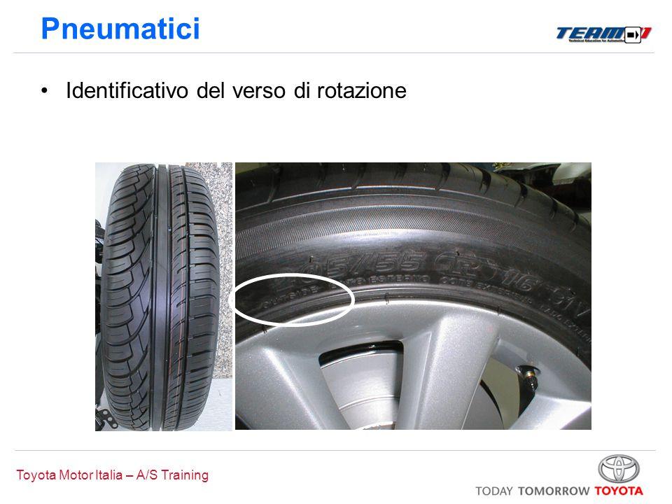 Toyota Motor Italia – A/S Training Pneumatici Identificativo del verso di rotazione