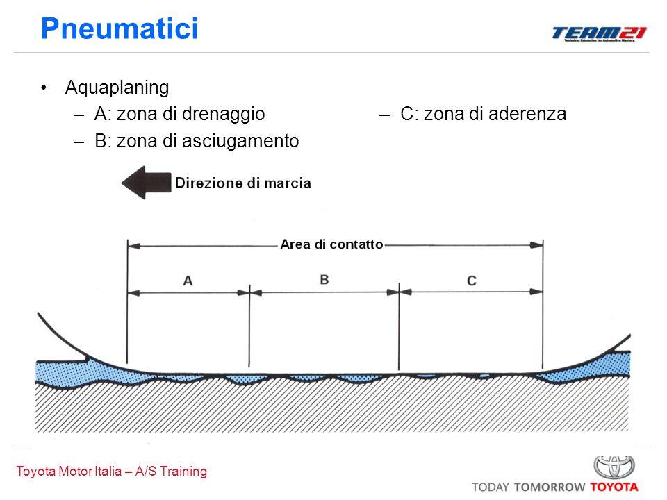 Toyota Motor Italia – A/S Training Pneumatici Aquaplaning –A: zona di drenaggio –B: zona di asciugamento –C: zona di aderenza