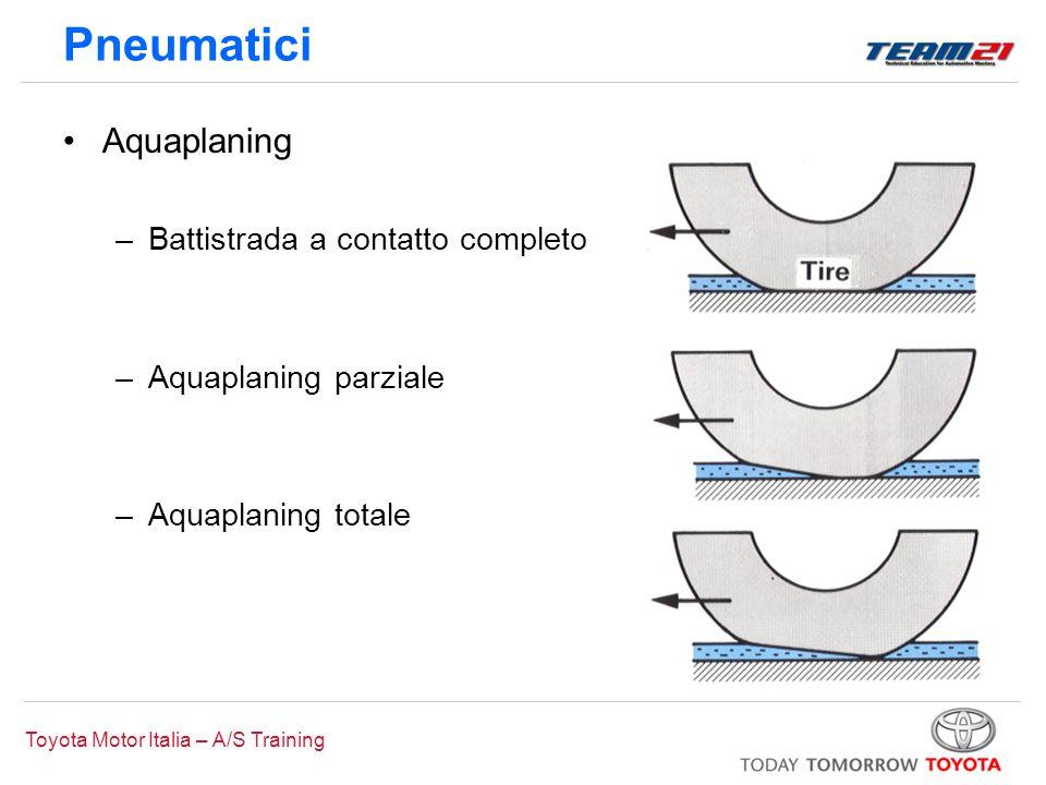 Toyota Motor Italia – A/S Training Pneumatici Aquaplaning –Battistrada a contatto completo –Aquaplaning parziale –Aquaplaning totale