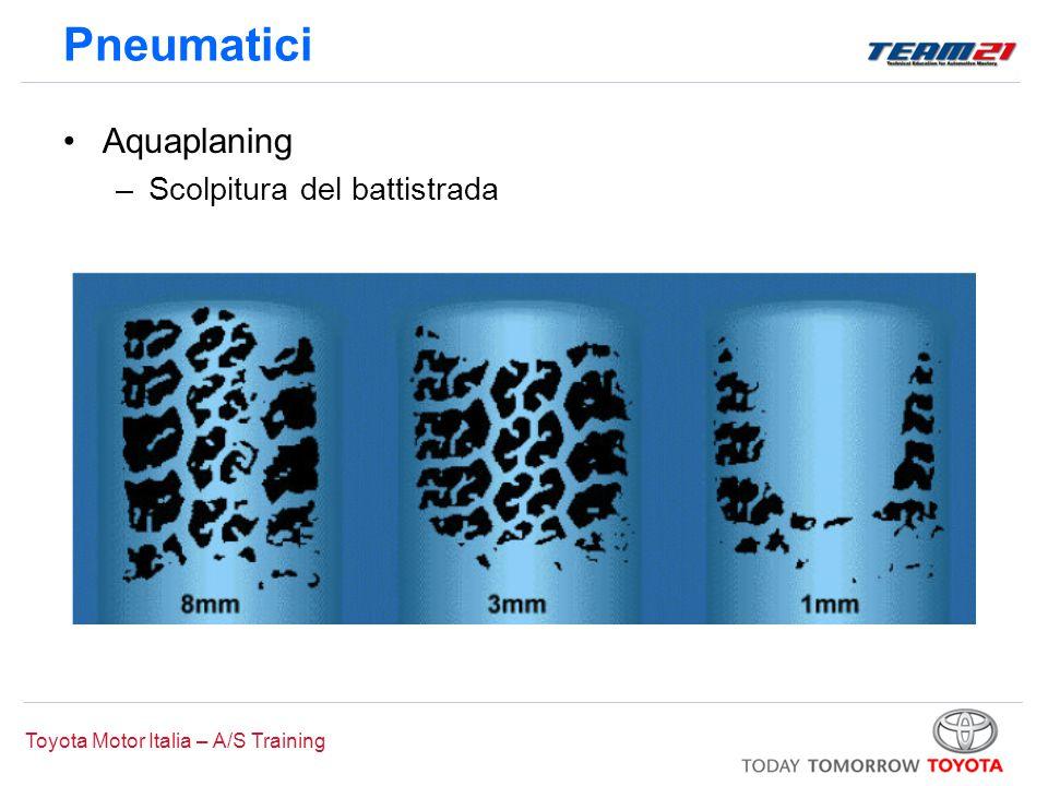 Toyota Motor Italia – A/S Training Pneumatici Aquaplaning –Scolpitura del battistrada