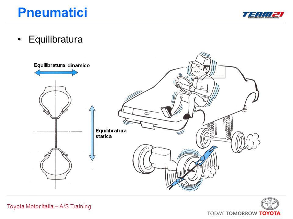 Toyota Motor Italia – A/S Training Pneumatici Equilibratura