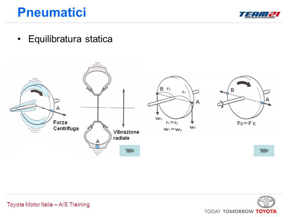 Toyota Motor Italia – A/S Training Pneumatici Equilibratura statica