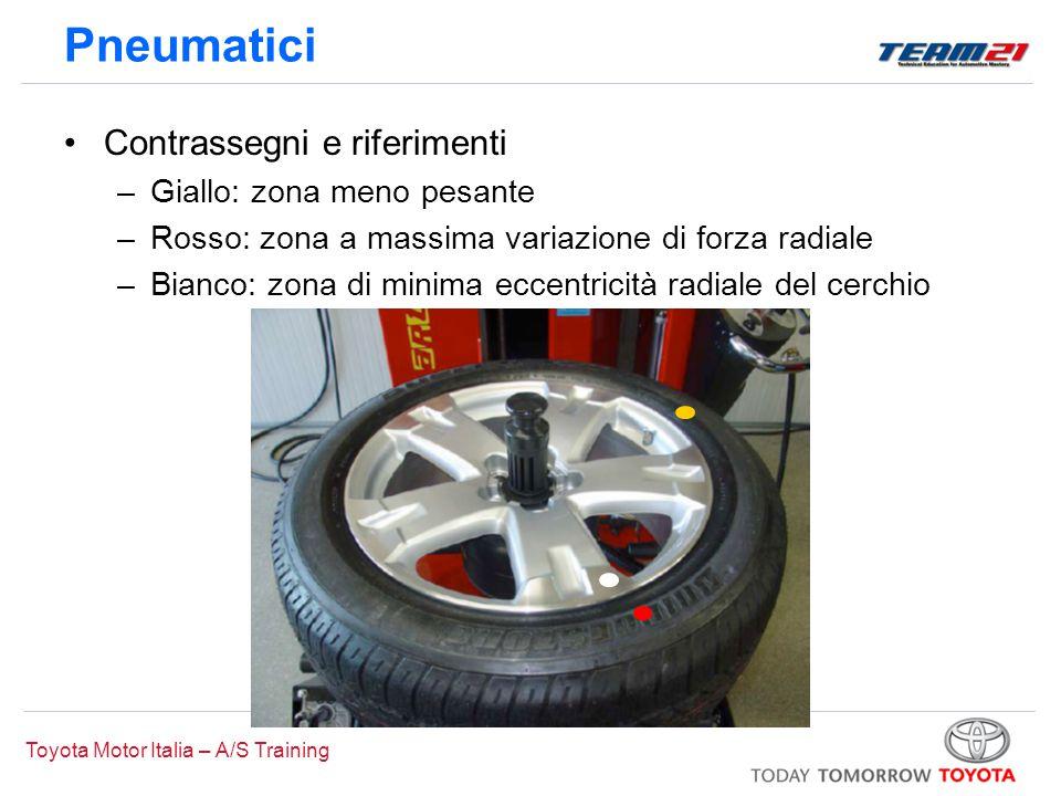 Toyota Motor Italia – A/S Training Pneumatici Contrassegni e riferimenti –Giallo: zona meno pesante –Rosso: zona a massima variazione di forza radiale