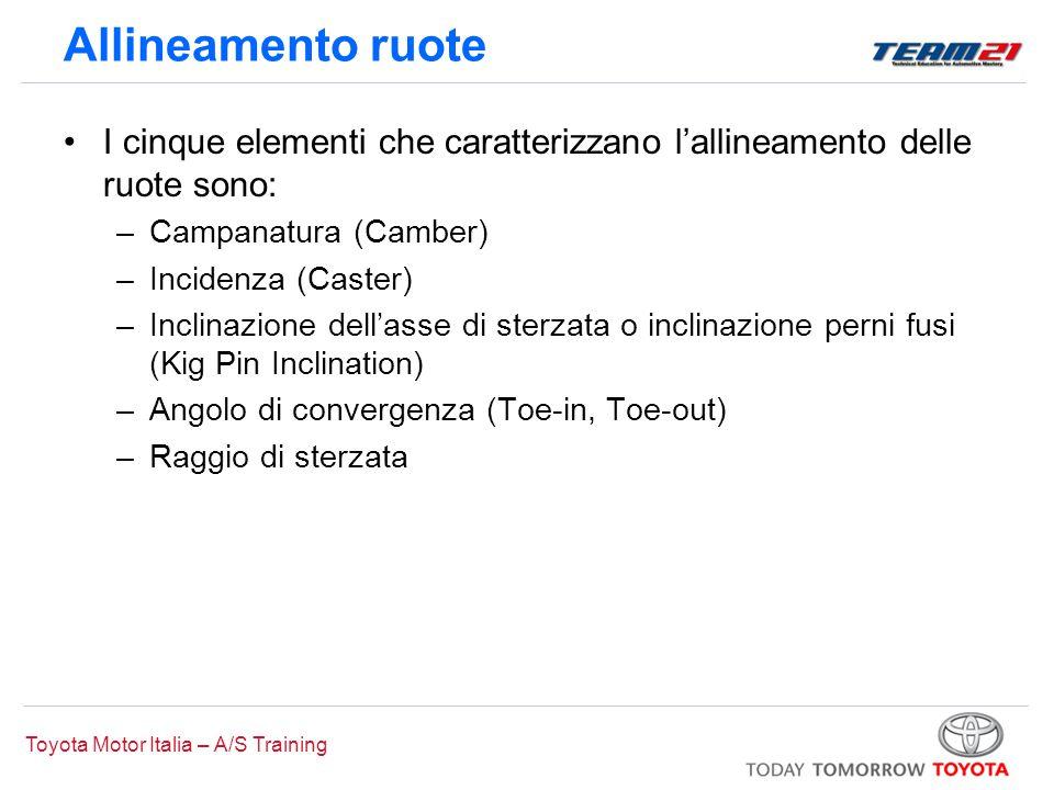 Toyota Motor Italia – A/S Training Allineamento ruote I cinque elementi che caratterizzano l'allineamento delle ruote sono: –Campanatura (Camber) –Inc