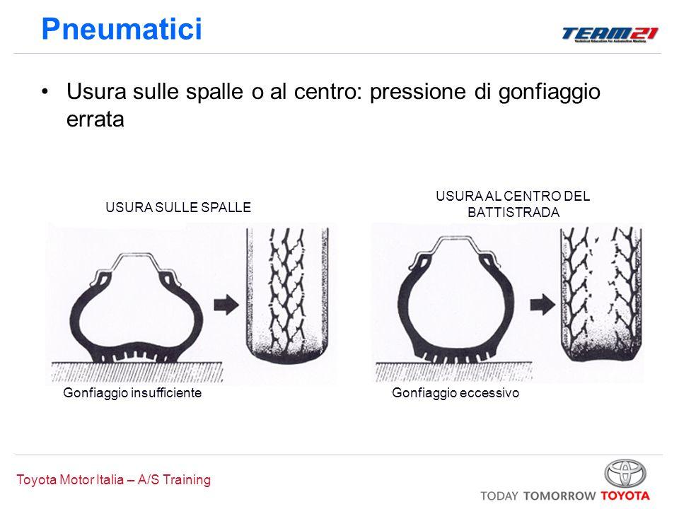 Toyota Motor Italia – A/S Training Pneumatici Usura sulle spalle o al centro: pressione di gonfiaggio errata USURA SULLE SPALLE Gonfiaggio insufficien
