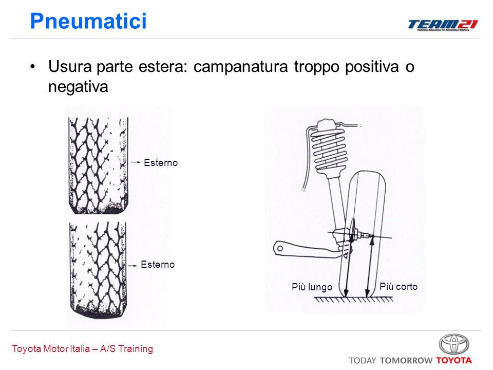 Toyota Motor Italia – A/S Training Pneumatici Usura parte estera: campanatura troppo positiva o negativa Esterno Più lungo Più corto
