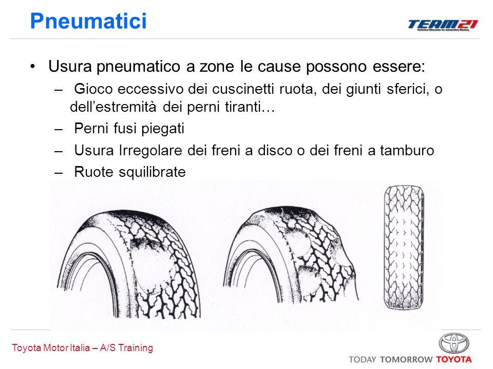 Toyota Motor Italia – A/S Training Pneumatici Usura pneumatico a zone le cause possono essere: – Gioco eccessivo dei cuscinetti ruota, dei giunti sfer