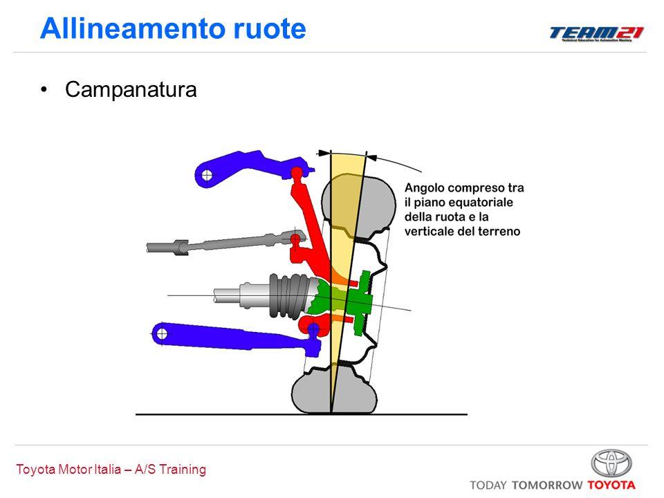 Toyota Motor Italia – A/S Training Allineamento ruote Campanatura