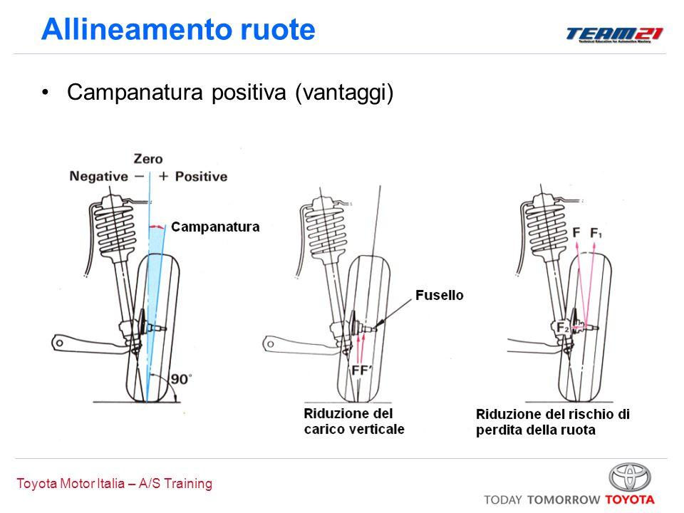 Toyota Motor Italia – A/S Training Allineamento ruote Campanatura positiva (vantaggi)