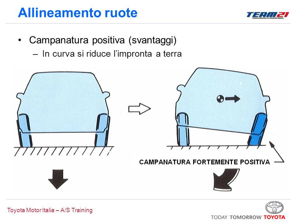 Toyota Motor Italia – A/S Training Allineamento ruote Campanatura positiva (svantaggi) –In curva si riduce l'impronta a terra