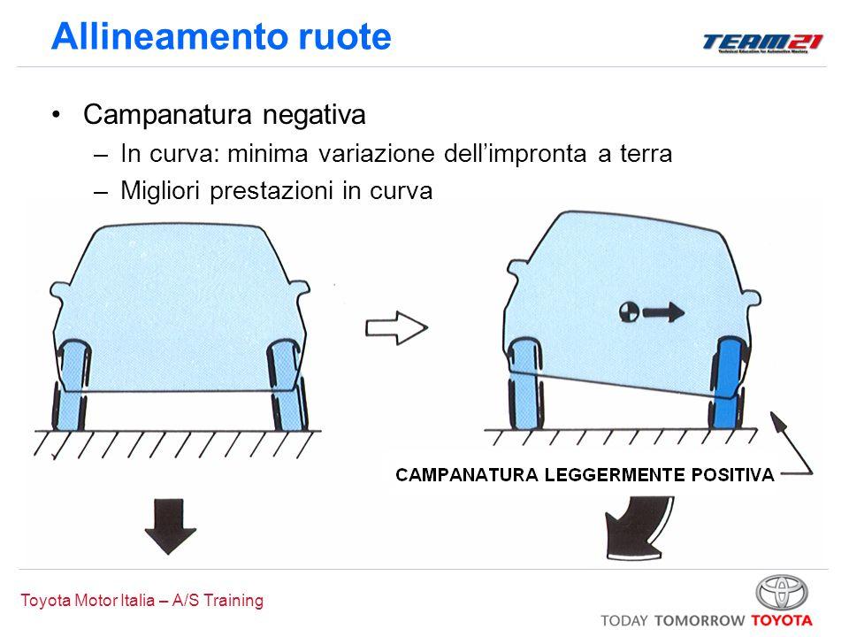 Toyota Motor Italia – A/S Training Allineamento ruote Campanatura negativa –In curva: minima variazione dell'impronta a terra –Migliori prestazioni in