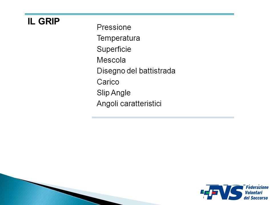 5 PRESSIONE DEI PNEUMATICI DeformazioneScarso attritoTemperature Degrado differenziato Perdita di Grip
