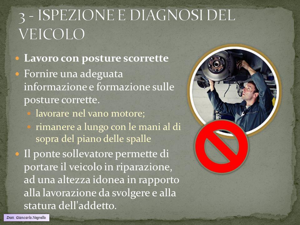 Dott. Giancarlo Negrello Lavoro con posture scorrette Fornire una adeguata informazione e formazione sulle posture corrette. lavorare nel vano motore;