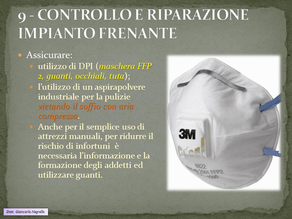 Assicurare: maschera FFP 2, guanti, occhiali, tuta utilizzo di DPI (maschera FFP 2, guanti, occhiali, tuta); vietando il soffio con aria compressa l'u