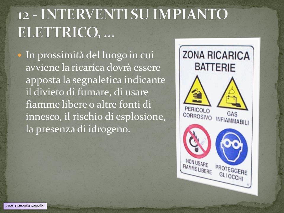 Dott. Giancarlo Negrello In prossimità del luogo in cui avviene la ricarica dovrà essere apposta la segnaletica indicante il divieto di fumare, di usa