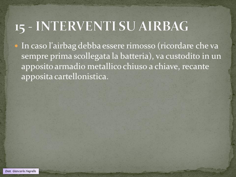 Dott. Giancarlo Negrello In caso l'airbag debba essere rimosso (ricordare che va sempre prima scollegata la batteria), va custodito in un apposito arm