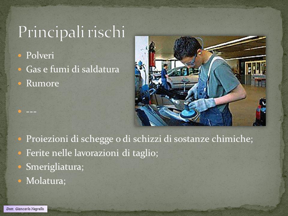Polveri Gas e fumi di saldatura Rumore --- Proiezioni di schegge o di schizzi di sostanze chimiche; Ferite nelle lavorazioni di taglio; Smerigliatura;