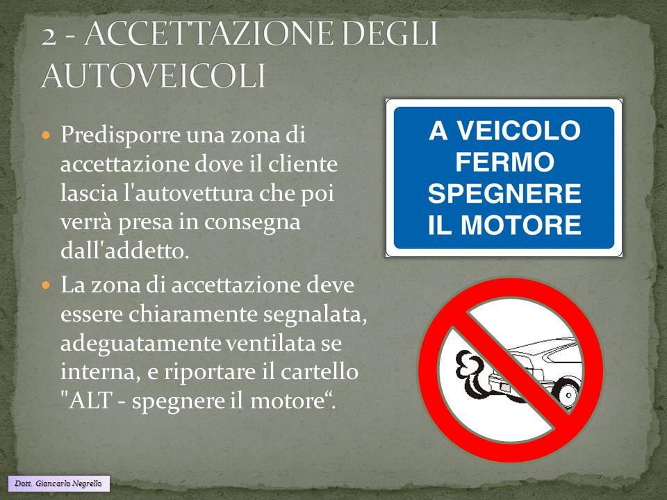 E vietato introdursi sotto l autoveicolo sollevato e sostenuto solo dal cric.