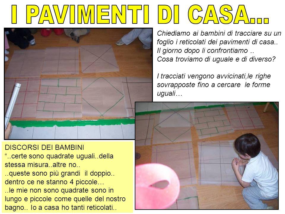 Chiediamo ai bambini di tracciare su un foglio i reticolati dei pavimenti di casa.. Il giorno dopo li confrontiamo.. Cosa troviamo di uguale e di dive