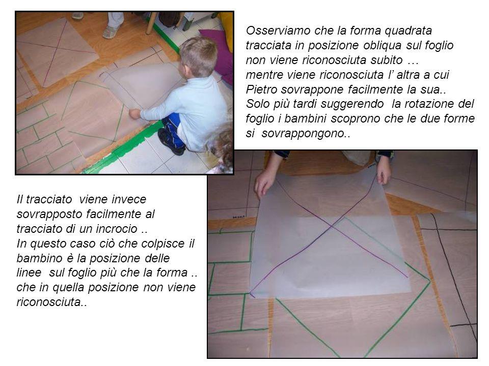 Osserviamo che la forma quadrata tracciata in posizione obliqua sul foglio non viene riconosciuta subito … mentre viene riconosciuta l' altra a cui Pi