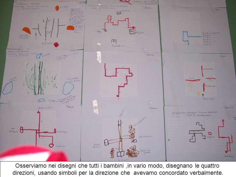 Osserviamo nei disegni che tutti i bambini,in vario modo, disegnano le quattro direzioni, usando simboli per la direzione che avevamo concordato verba
