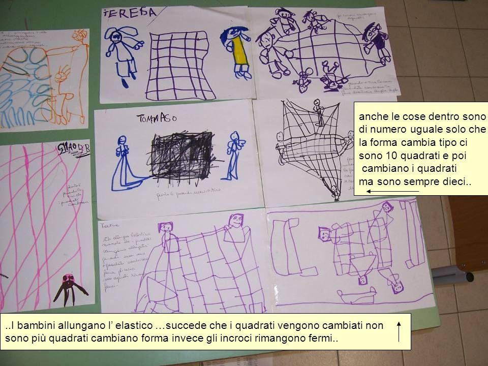 ..I bambini allungano l' elastico …succede che i quadrati vengono cambiati non sono più quadrati cambiano forma invece gli incroci rimangono fermi.. a