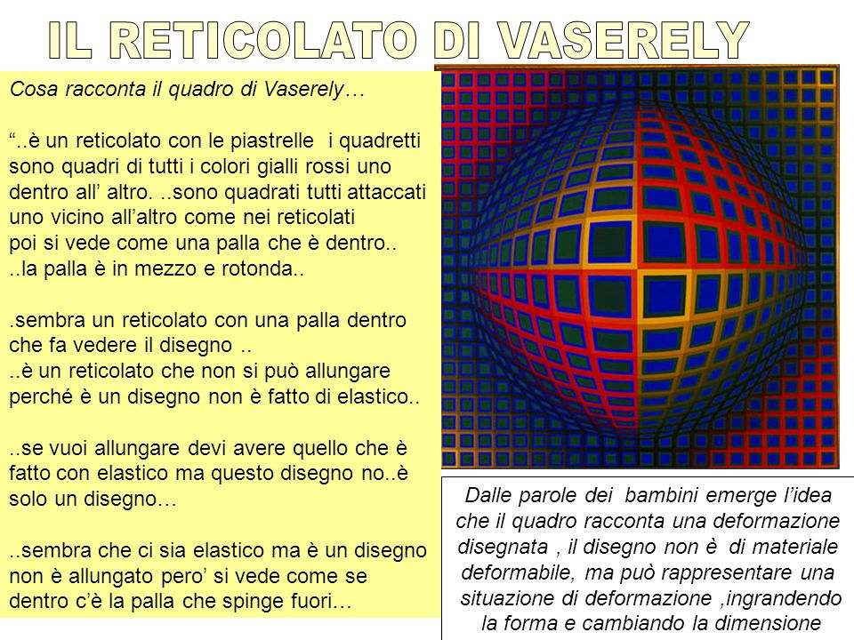 """Cosa racconta il quadro di Vaserely… """"..è un reticolato con le piastrelle i quadretti sono quadri di tutti i colori gialli rossi uno dentro all' altro"""