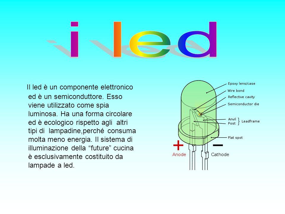 Il led è un componente elettronico ed è un semiconduttore. Esso viene utilizzato come spia luminosa. Ha una forma circolare ed è ecologico rispetto ag