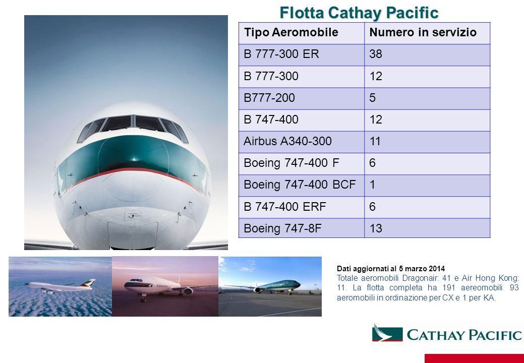 Flotta Cathay Pacific Tipo AeromobileNumero in servizio B 777-300 ER38 B 777-30012 B777-2005 B 747-40012 Airbus A340-30011 Boeing 747-400 F6 Boeing 74