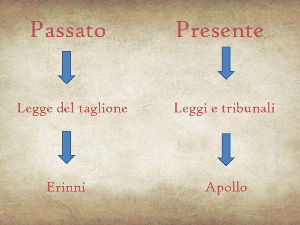Passato Presente Legge del taglione Leggi e tribunali Erinni Apollo