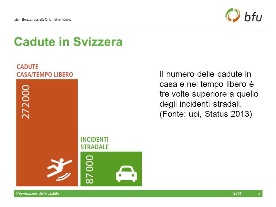 bfu – Beratungsstelle für Unfallverhütung 2014 Prevenzione delle cadute 3 Cadute in Svizzera Il numero delle cadute in casa e nel tempo libero è tre volte superiore a quello degli incidenti stradali.