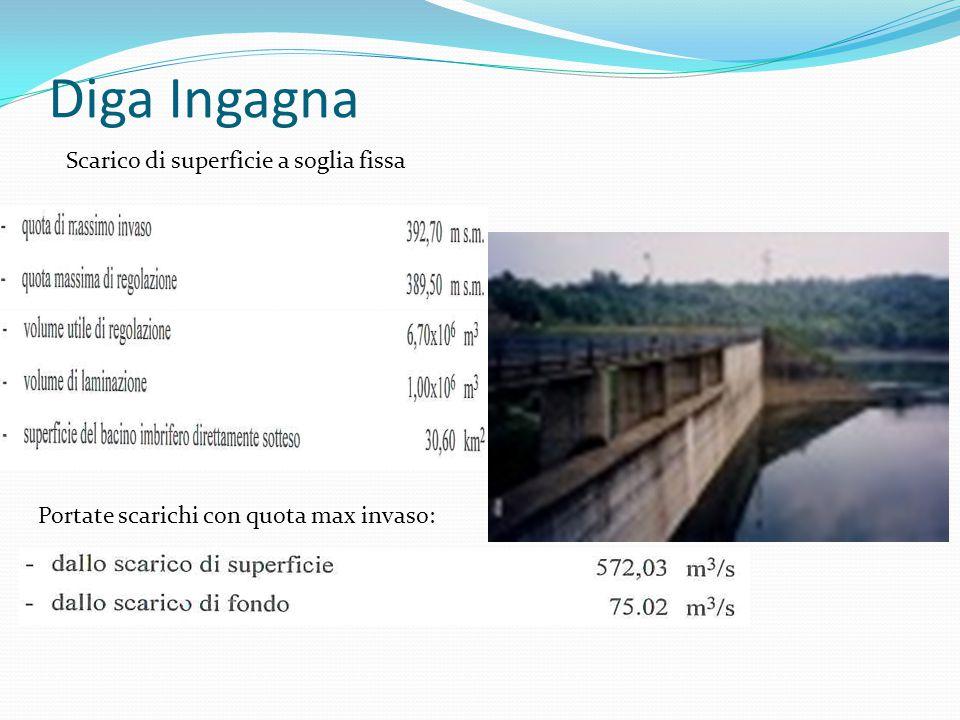 Diga Ingagna Scarico di superficie a soglia fissa Portate scarichi con quota max invaso: