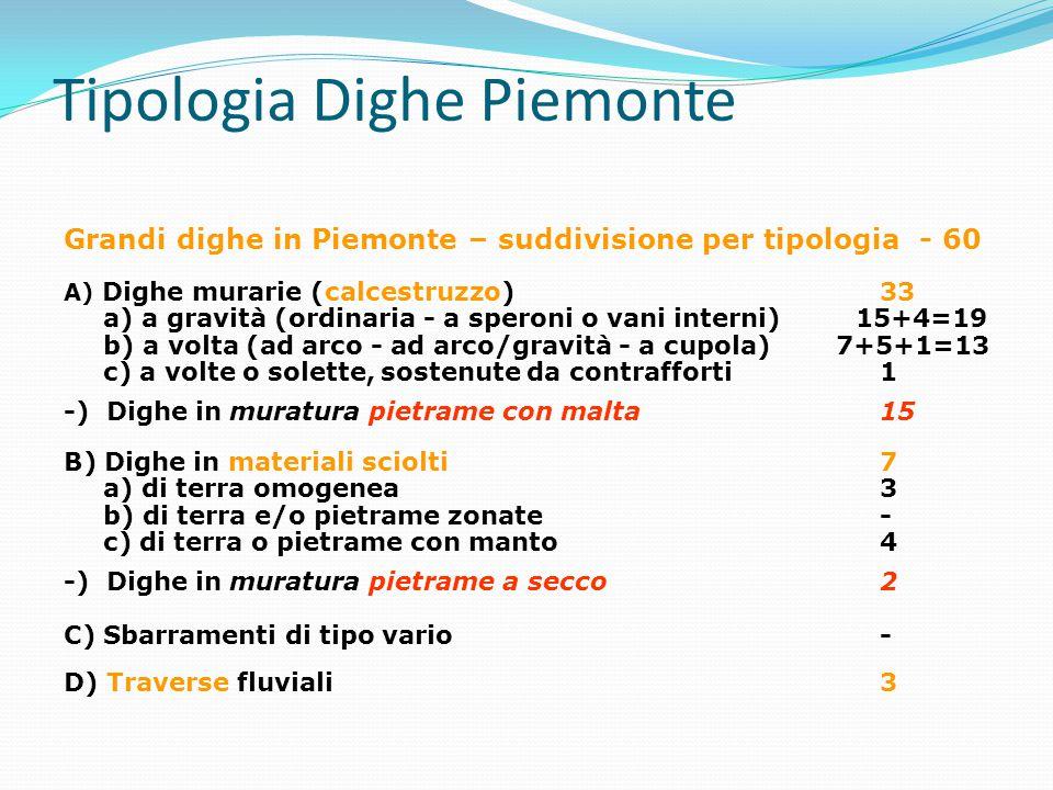 Tipologia Dighe Piemonte Grandi dighe in Piemonte – suddivisione per tipologia - 60 A) Dighe murarie (calcestruzzo)33 a) a gravità (ordinaria - a sper