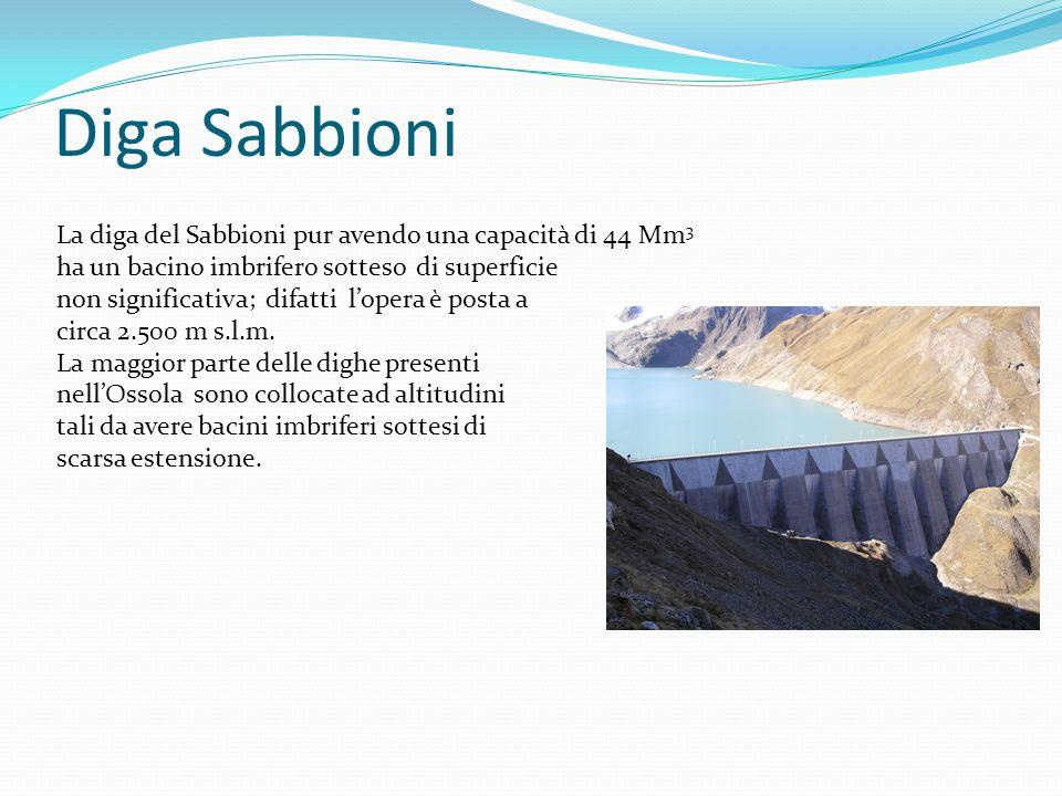Diga Sabbioni La diga del Sabbioni pur avendo una capacità di 44 Mm 3 ha un bacino imbrifero sotteso di superficie non significativa; difatti l'opera