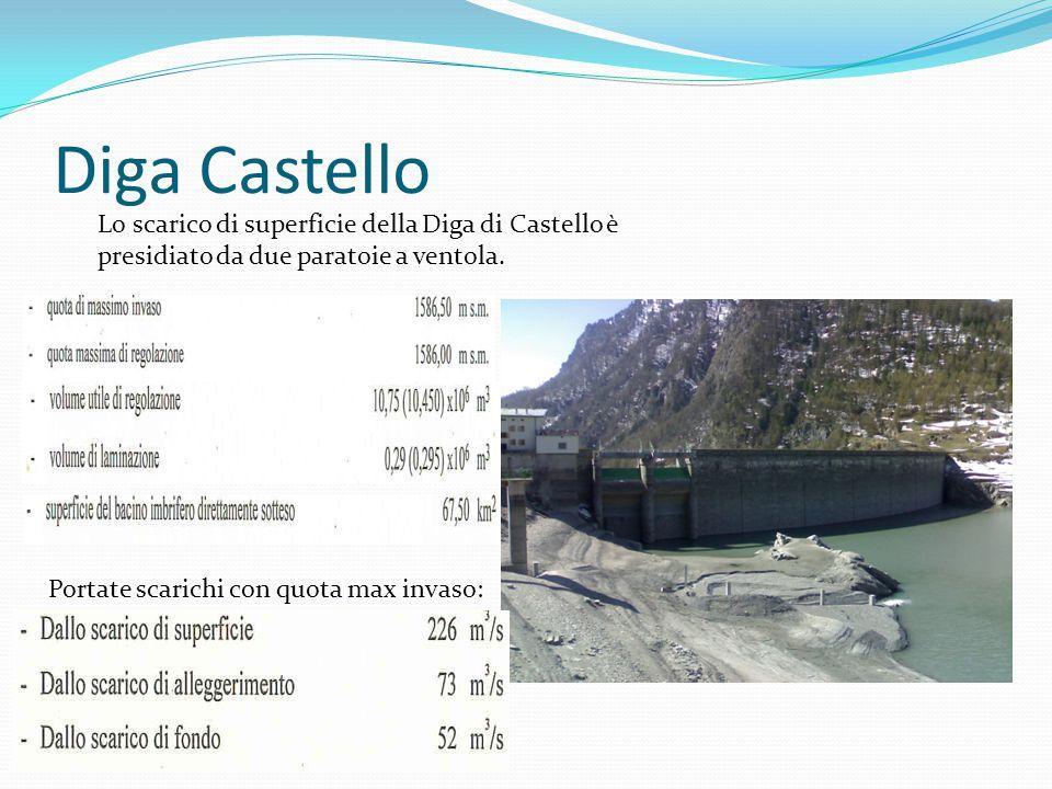 Diga Castello Lo scarico di superficie della Diga di Castello è presidiato da due paratoie a ventola. Portate scarichi con quota max invaso: