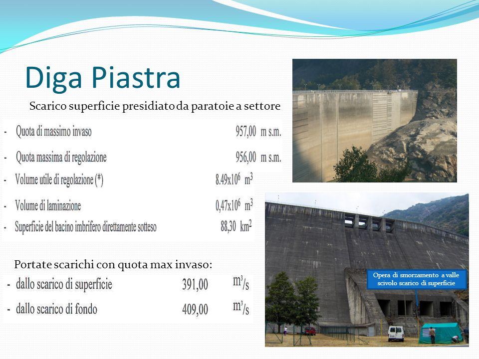Diga Piastra Scarico superficie presidiato da paratoie a settore Portate scarichi con quota max invaso: Opera di smorzamento a valle scivolo scarico d