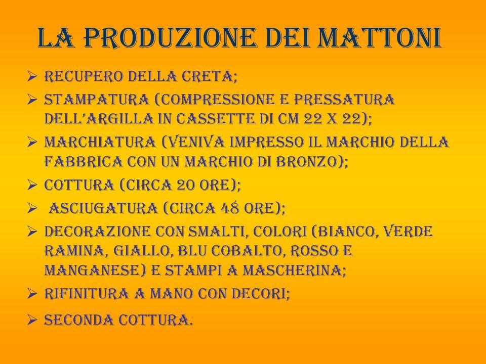 La produzione dei mattoni  Recupero della creta;  Stampatura (compressione e pressatura dell'argilla in cassette di cm 22 x 22);  Marchiatura (veni