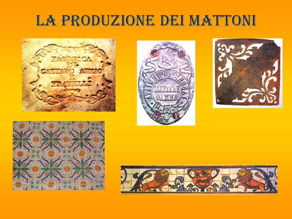 La produzione dei mattoni