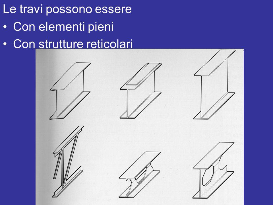 Le travi possono essere Con elementi pieni Con strutture reticolari