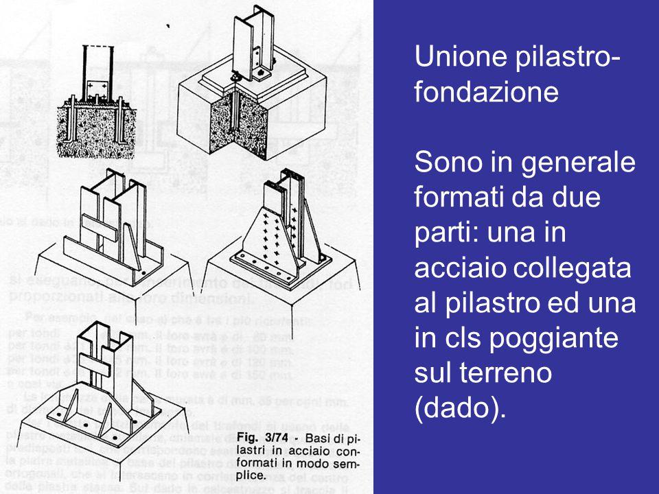 Unione pilastro- fondazione Sono in generale formati da due parti: una in acciaio collegata al pilastro ed una in cls poggiante sul terreno (dado).
