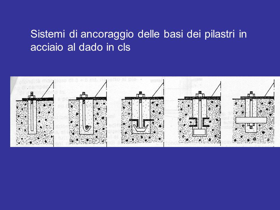 Sistemi di ancoraggio delle basi dei pilastri in acciaio al dado in cls