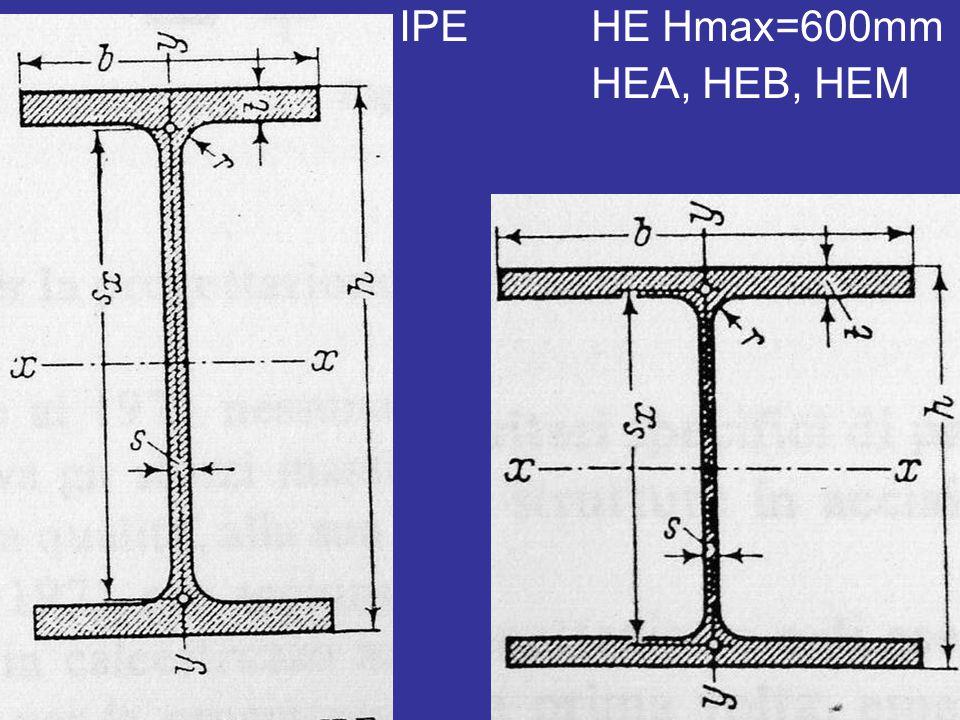 IPEHE Hmax=600mm HEA, HEB, HEM